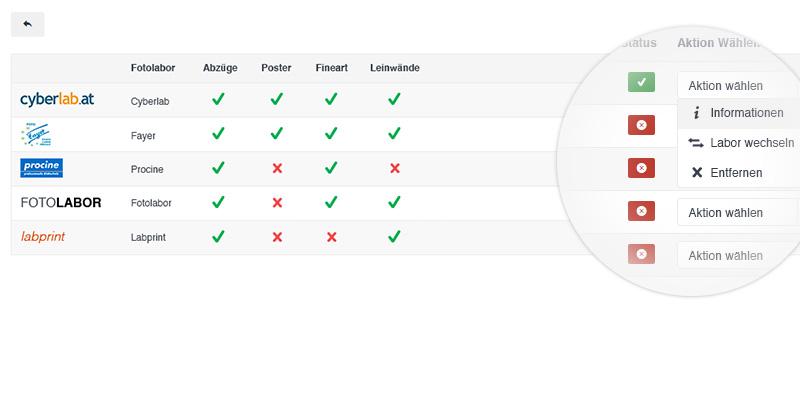 bildkopie-online-shop-funktionen-einfuehrung-2-frei-waehlbares-fotolabor